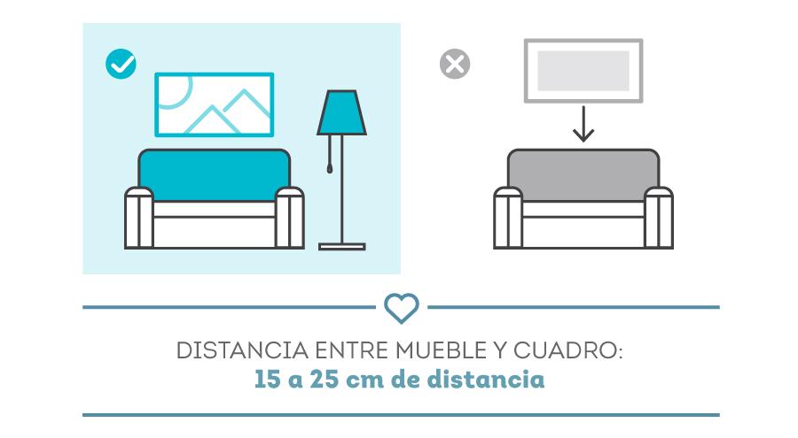Una gráfica que explica la distancia correcta entre el mueble, en este caso un sofá, y un cuadro para decorar sobre él. La distancia correcta es entre 15 a 25 cm. de distancia.