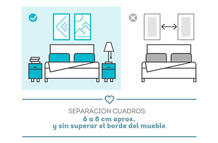 Gráfica que explica la correcta separación entre dos cuadros para decorar colgados uno al lado del otro. Lo ideal es que la distancia sea entre 6 a 8 cm. aproximadamente, sin superar el borde del mueble.