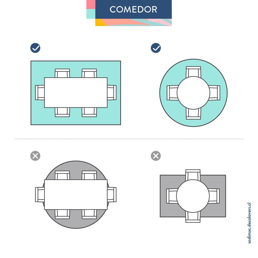 gráfico de como colocar alfombra en el comedor
