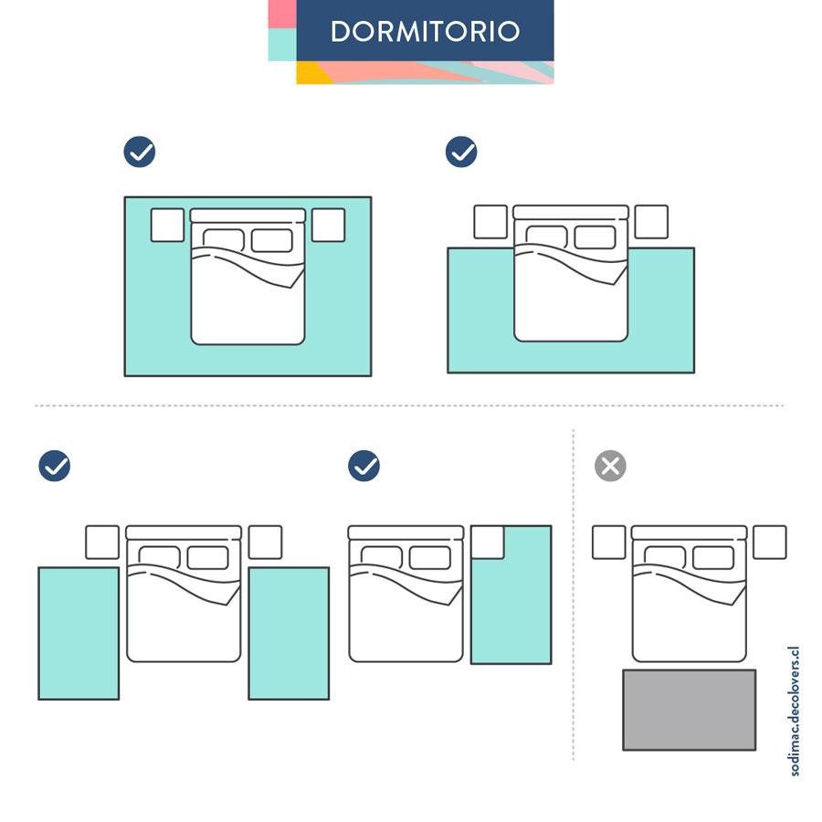 gráfico de como colocar alfombra en el dormitorio
