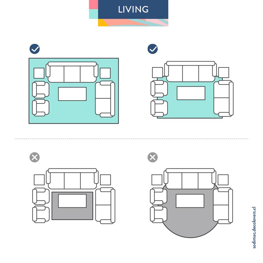 gráficos de como colocar alfombra en el living