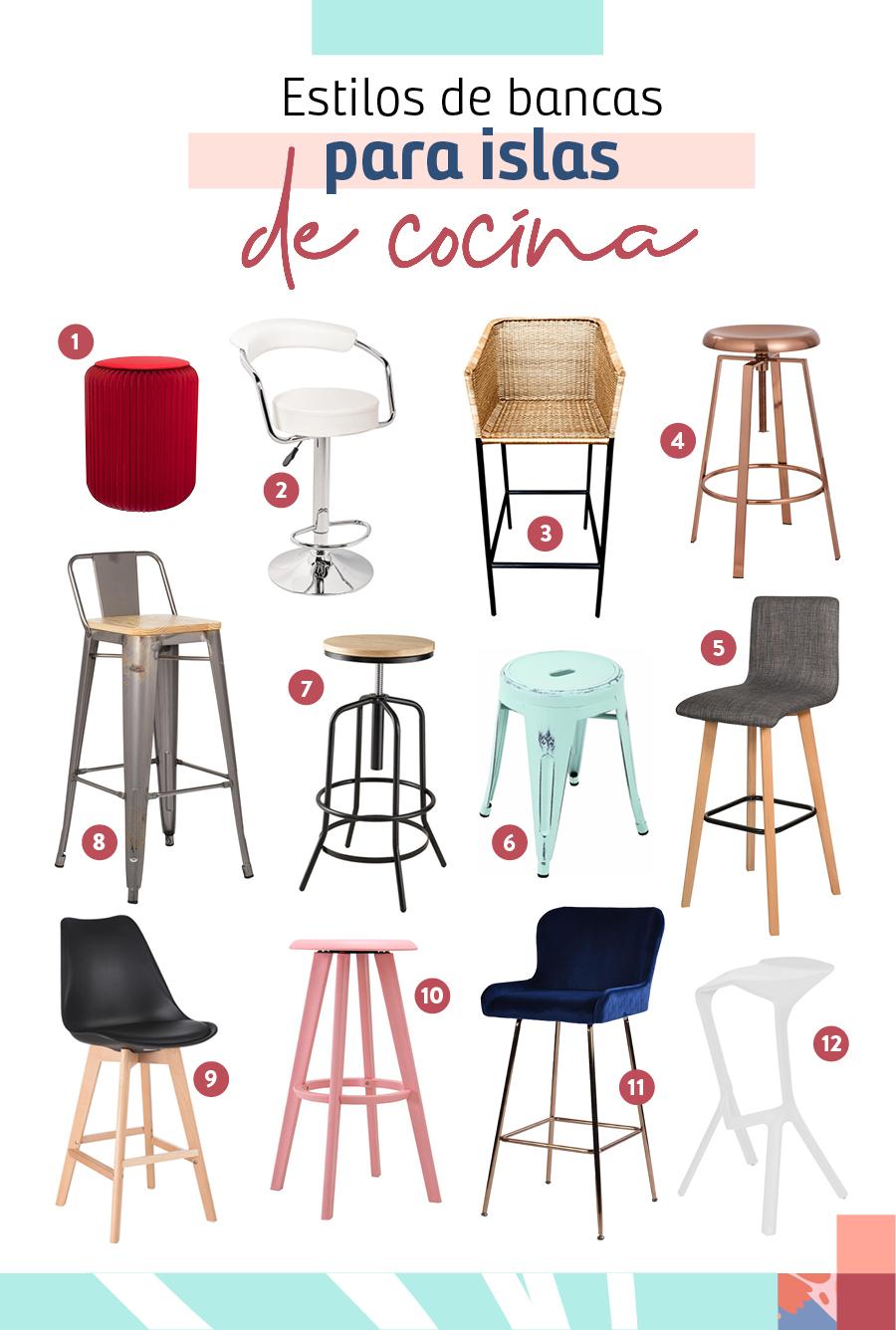Selección de 12 estilos diferentes de sillas para islas de cocina, con enlace que lleva a la tienda Sodimac.com