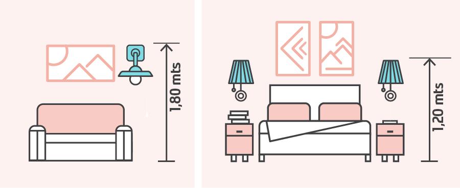 Para una habitación con una altura de techo estándar, el apliqué debe fijarse a 1,80 metros del suelo.Para apliqués a los lados de la cama, deben colgarse a 1.20 m de altura.