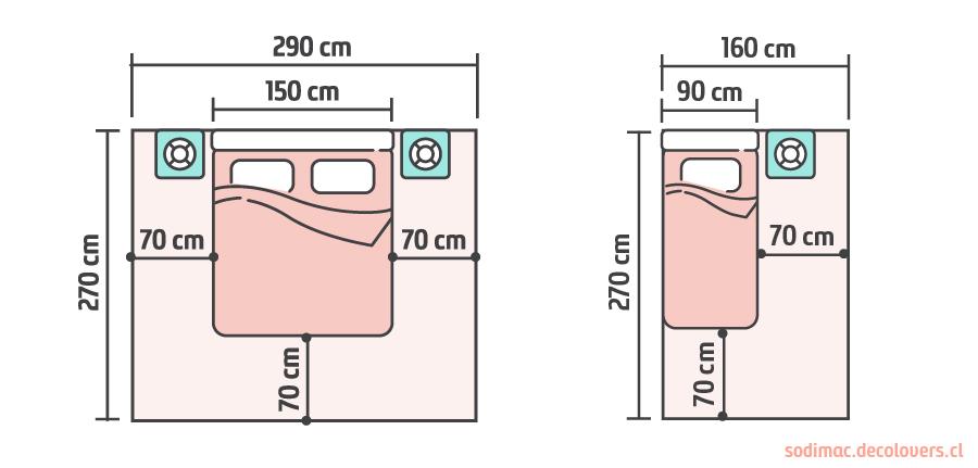 En la imagen se muestran dos dibujos: uno con una cama matrimonial, queen o king, ubicada al centro de la pieza. Y otro, con una cama individual, ubicada en un costado de la pieza.