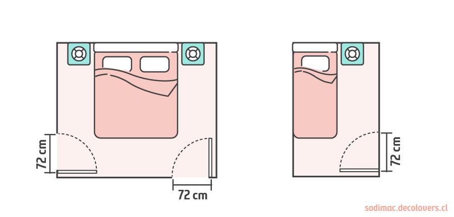 En la imagen se muestran dos dibujos de camas, una matrimonial y otra individual. Ambas ubicadas con los pies frente a una puerta.